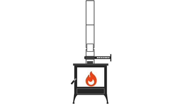 かわはら式煙突固定方法